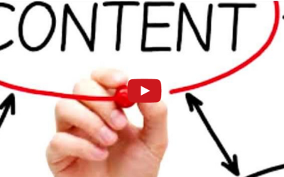 Creating New Content For Your Website